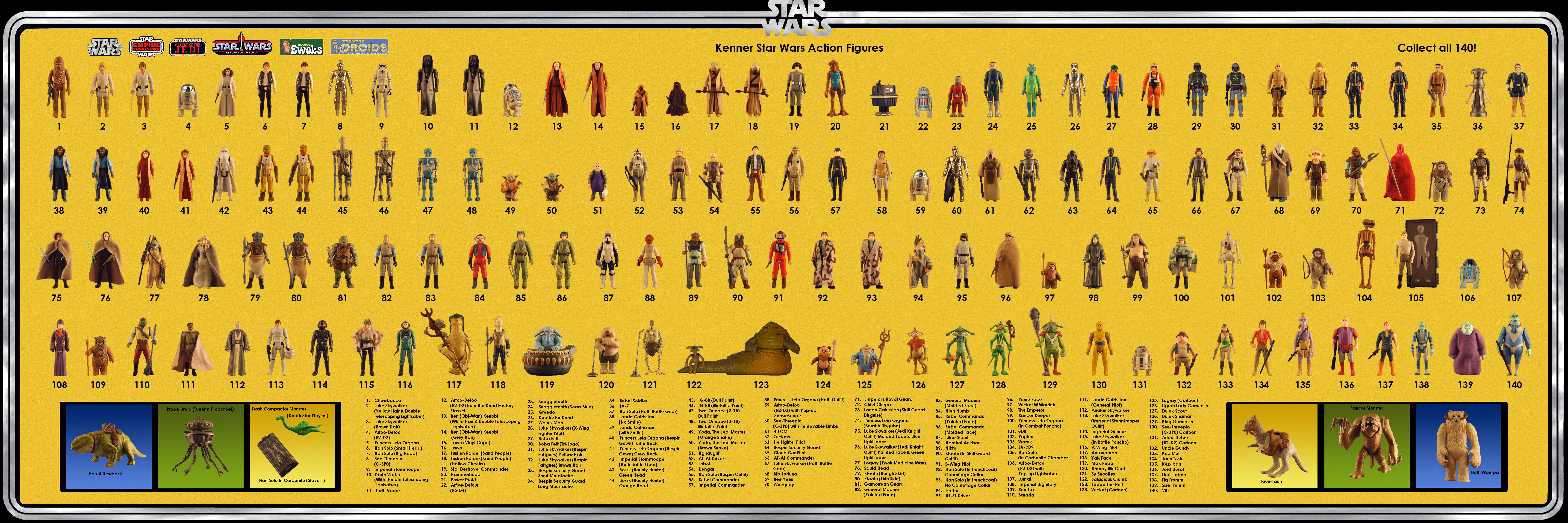Kenner Star Wars Toys : Roundup merchandise pre orders new products